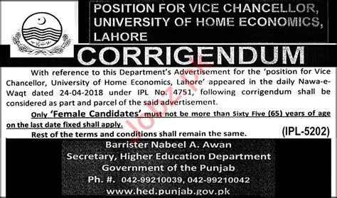 University of Home Economics Lahore Jobs 2018 2021 Job ...