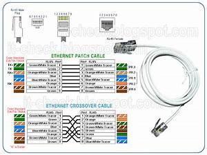Ethernet Rj45 Installation Cable Diagram