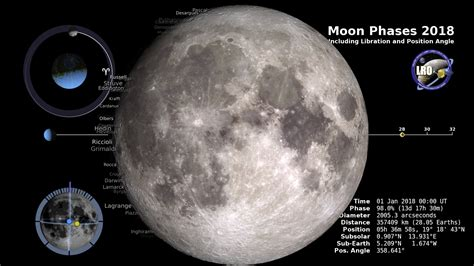 moon phase  libration  moon nasa science