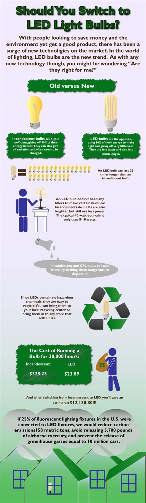 switching to led light bulbs infographic go green led bulbs