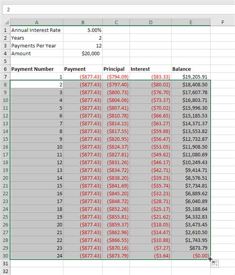 Amortization Table Excel - loan amortization schedule in excel easy excel tutorial
