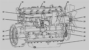 Tractor Parts And Attachments  The 6 Cylinder Diesel Engine With Electronically Controlled