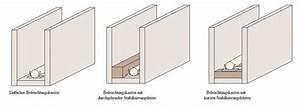 Indirekte Beleuchtung Bauen : pinterest ein katalog unendlich vieler ideen ~ Markanthonyermac.com Haus und Dekorationen