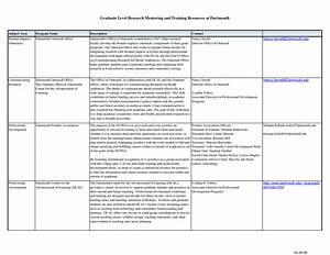 educational development plan template choice image With educational development plan template