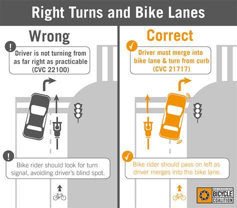 bike lanes   turns san francisco bicycle coalition