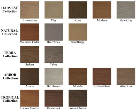Azek Decking Color Fading by Azek 174 Pvc Deck Boards Buy Free Sles