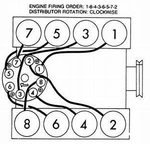 1997 Gmc Jimmy Engine Diagram : 1997 gmc jimmy engine diagram questions with pictures ~ A.2002-acura-tl-radio.info Haus und Dekorationen