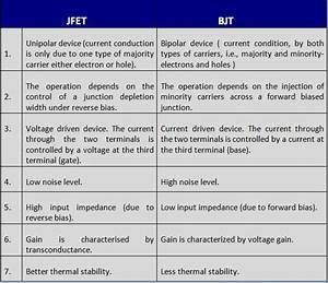 Comparison Between Jfet And Bjt