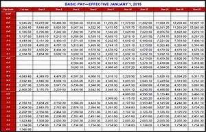 2016 Military Bah Pay Chart Military Basic Training Pay Chart Palax