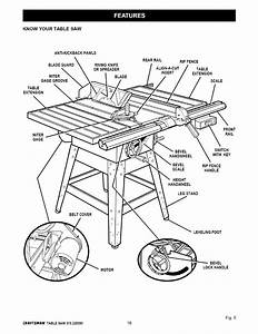 Page 16 Of Craftsman Saw 315 22839 User Guide