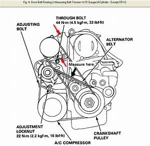 Honda Crv Power Steering Pump Diagram Html