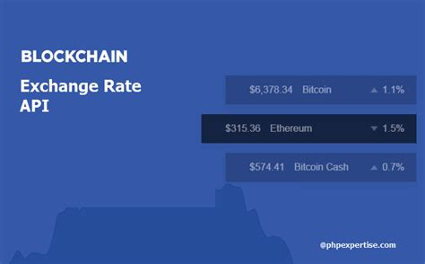 Live btc to inr price. Bitcoin Exchange Rate Api PHP Script - PHPEXPERTISE