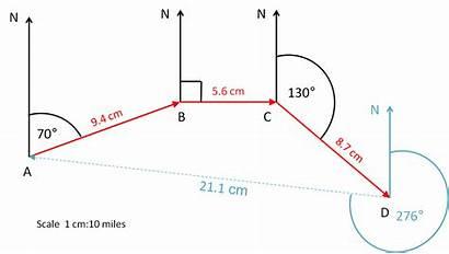 Scale Bearings Bearing Worksheet Drawings Diagram Measure
