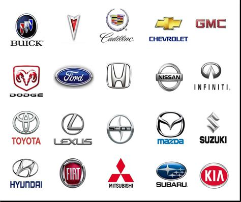 all car logos and names in the il meglio di potere car brands in india list
