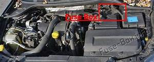 Renault Laguna Fuse Box Diagram