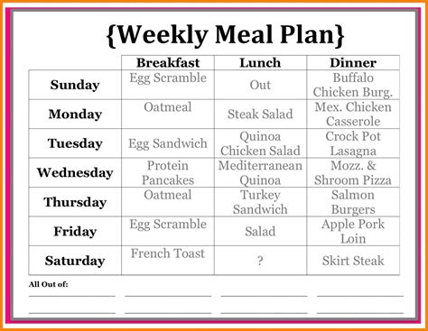 6 How To Plan Meals For The Week  Attorney Letterheads
