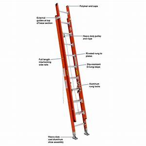 Ladder Safety Training Course - Page 147