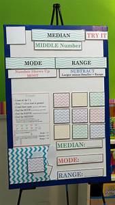 Active Anchor Charts Math Bundle