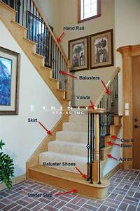 Stair Diagram  U0026 Terminology