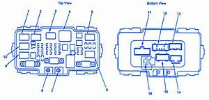 Honda Odyssey 2005 Under The Hood Fuse Box  Block Circuit Breaker Diagram  U00bb Carfusebox