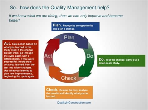 quality toolbox talkquality management  construction