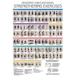 resistance band workout pdf chart most popular workout