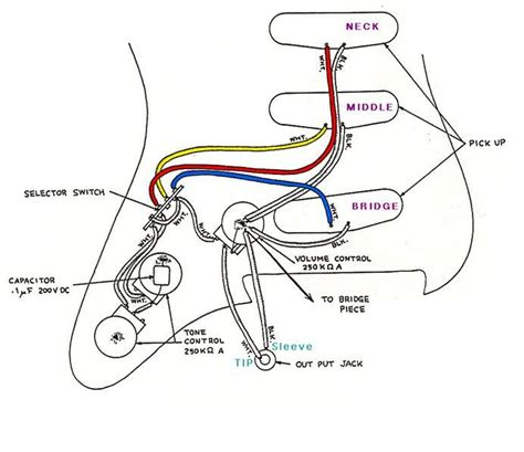 Squier Bullet Wiring Diagram by Fender Stratocaster Guitar Wiring Luthiers