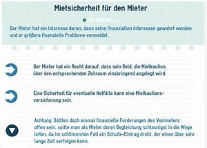 Mietvertrag Was Beachten : mietsicherheit vergleich mieter und vermieter wohnung ~ Lizthompson.info Haus und Dekorationen
