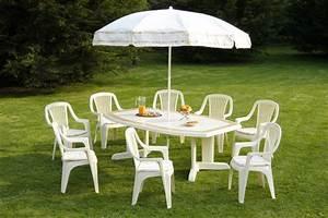 Nettoyer Salon De Jardin Bicarbonate De Soude : entretenir son mobilier de jardin en teck bois et plastique ~ Melissatoandfro.com Idées de Décoration