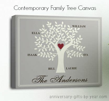 Is Appropriate Th Wedding Anniversary  Ee  Gift Ee    Ee  Gift Ee