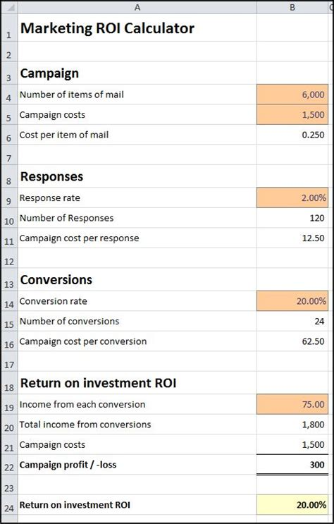 marketing roi calculator excel plan projections
