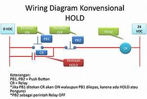4  Rangkaian  Wiring Hold Dan Interlock