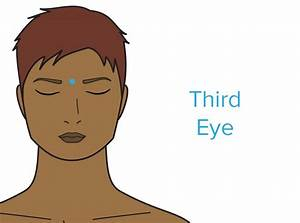 Pressure Points For Headaches  Locations  Effectiveness