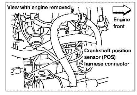 Mitsubishi Pressure Sending Unit Wiring Diagram by Altima Crankshaft Position Sensor Location Wiring Source