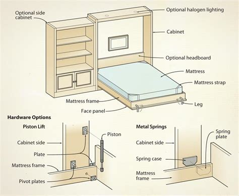 murphy bed frame murphy bed cabinet plans in clover free shipping