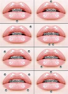 Female Piercings Chart Angel Bites Is What I Want From This List Lip Piercing