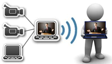 Live Video Streaming Companies In Coimbatore,wedding