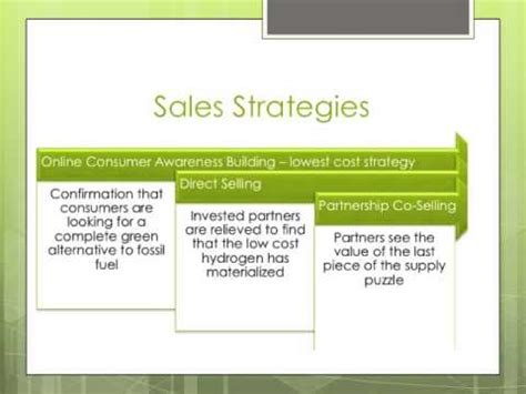 sales strategy  youtube