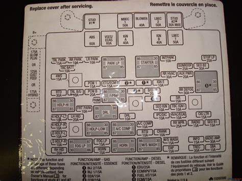 2007 Chevy Tahoe Fuse Box by Digram Of Fuse Box On 2006 Tahoe Wiring Library
