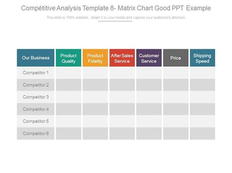 competitive analysis template  matrix chart good