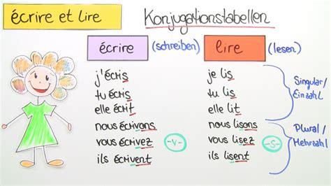Deutsch italienisch lernen online kostenlos