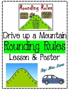 drive   mountain rounding rules lesson  poster
