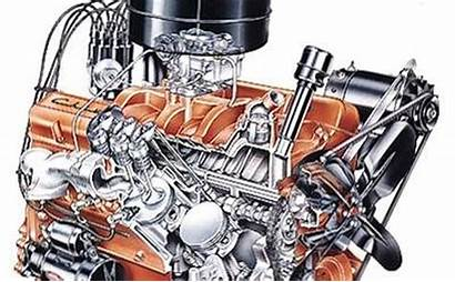 Engine Invented V8 Chevrolet Cubic Function Inch