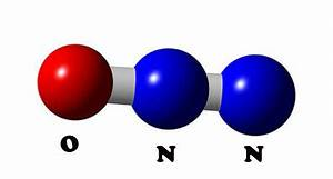 All About Nitrous Oxide Gas