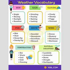 Weather Vocabulary What's The Weather Like Today?  7 E S L