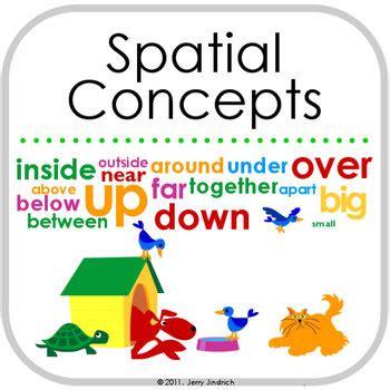 spatial concepts prints by chateau meddybemps teachers 285 | original 154552 1