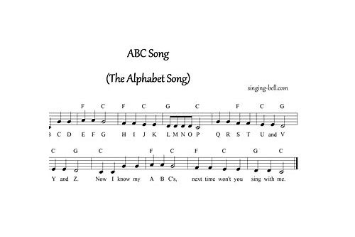 abc format songs download