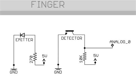 Arduino Receiver Signal Almost Constant Electrical