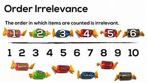 Order Irrelevance  U2013 Counting And Quantity Principles