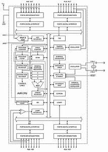 Materi Komputer Terapan Jaringan
